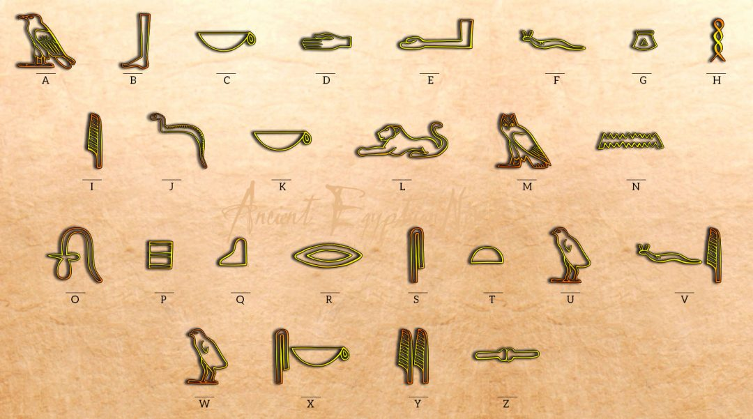 Ancient Egyptian Name Translator